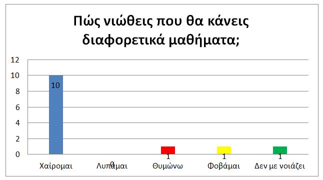 ΕΡΕΥΝΑ ΣΤΑ ΝΗΠΙΑ 4